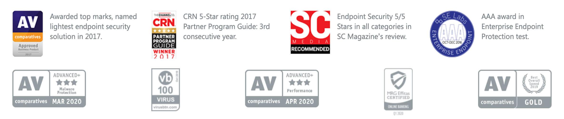 ESET-certification-awards